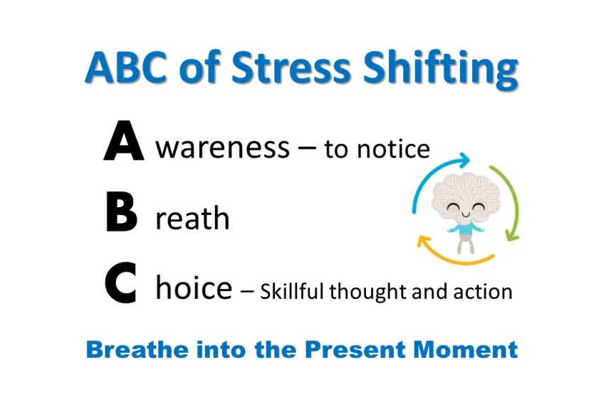 Breathing Into The Present Moment abc